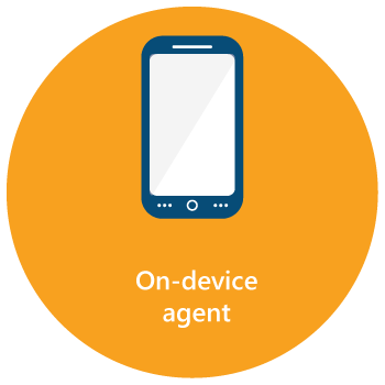 on-device agent