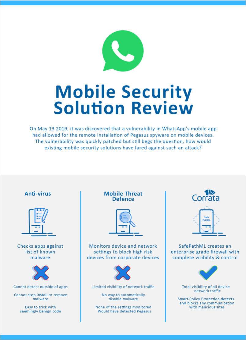 Mobile Security Solution Review